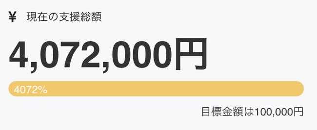 斗和キセキ クラウドファンディング 生首 10万円 500万円に関連した画像-05