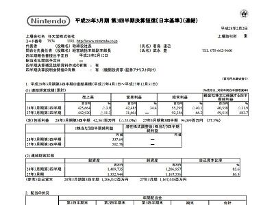 任天堂 決算 売上 営業利益に関連した画像-02