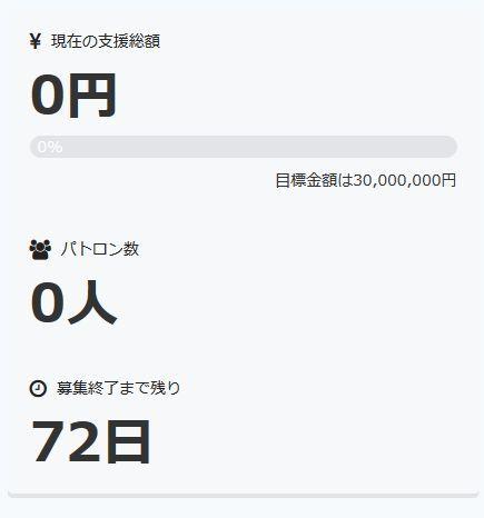 クドわふたー 劇場アニメ化 プロジェクト クラウドファンディング 目標金額 3000万円 Keyに関連した画像-02