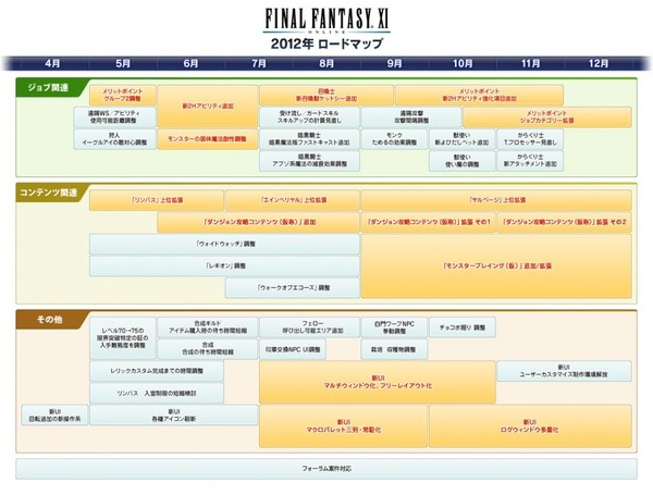 2012roadmap_01_jp