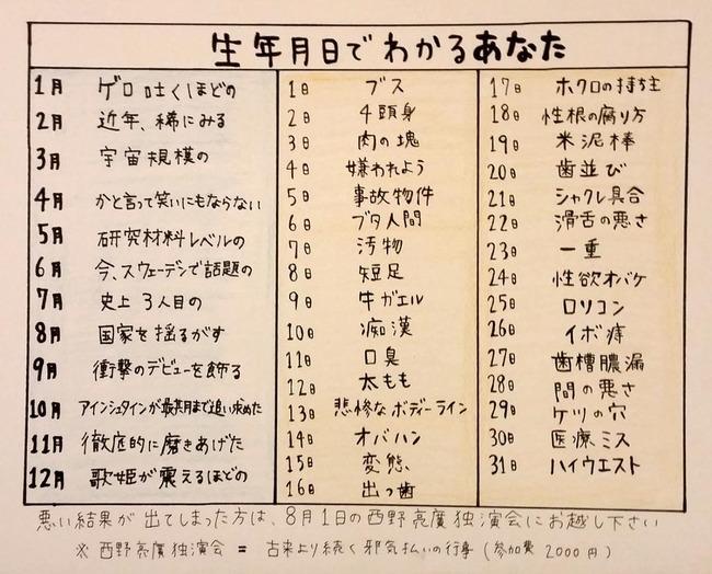 西野亮廣 キングコング お笑いコンビ 引退 占い師 サウタージ小島 フェイスブック 炎上に関連した画像-03