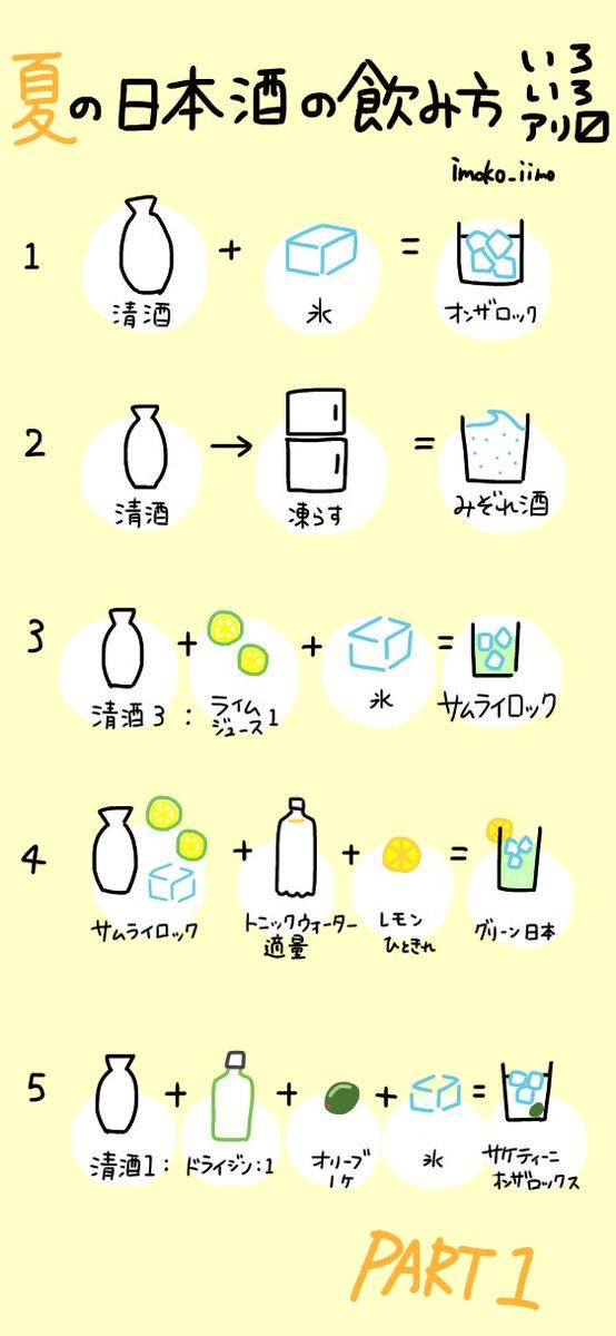 日本酒 飲み方 バリエーションに関連した画像-02