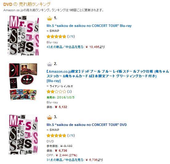 SMAP 解散 DVD 爆売れ 古畑任三郎 シュート Amazon ランキングに関連した画像-02