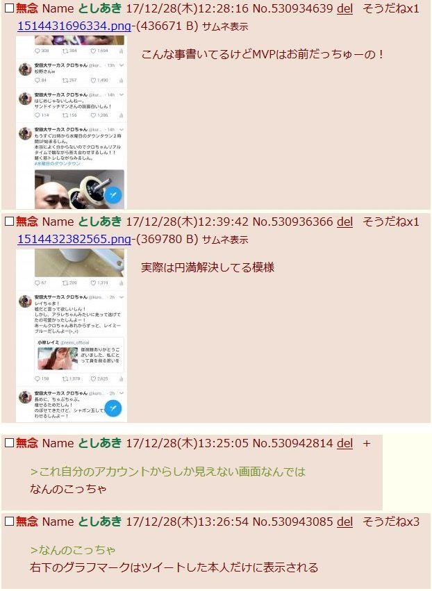 クロちゃん 水曜日のダウンタウン 自作自演 ツイッター ふたばちゃんねるに関連した画像-02
