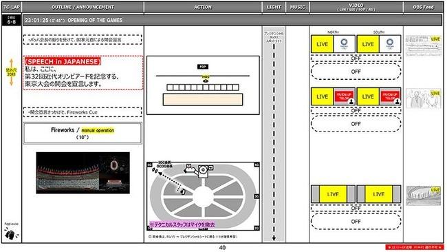 東京五輪 開会式 MIKIKO ボツ 幻 Perfume AKIRA 任天堂 ネオ東京に関連した画像-05