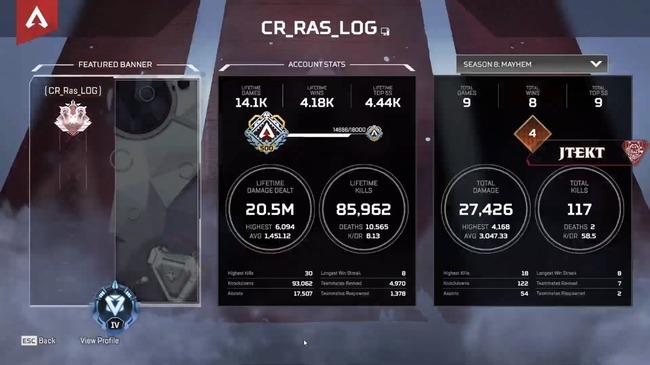Apex Ras CR クレイジーラクーン プロゲーマー キルレ KD 戦績 平均ダメージに関連した画像-02
