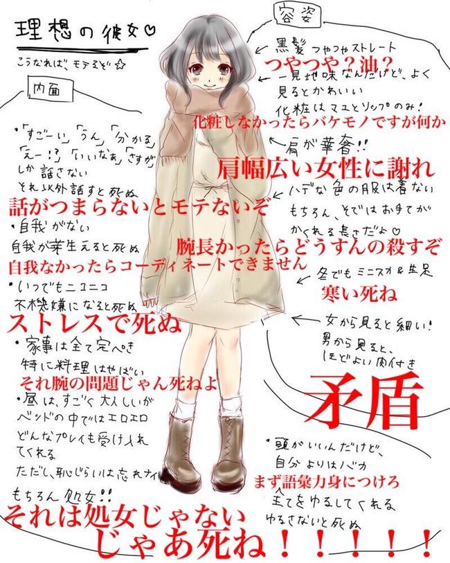 理想の彼女 理想の彼氏 ツッコミ イラストに関連した画像-02