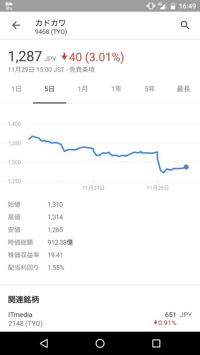 ニコニコ動画 Abema Youtube 劣勢 投資家に関連した画像-06