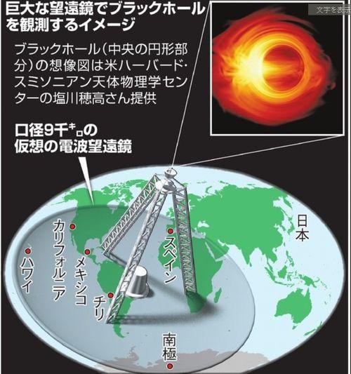 ブラックホール 撮影に関連した画像-03
