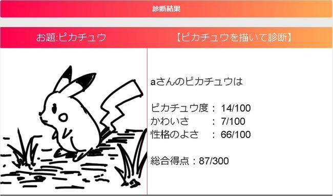 ピカチュウ 絵 診断 サイト 仮面ライダーに関連した画像-04