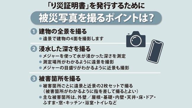 台風 被災 片づけ 写真 撮影 り災証明書 申請に関連した画像-03