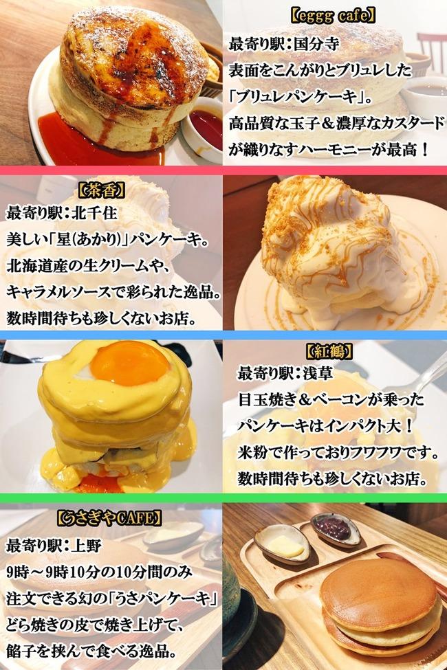 パンケーキ 東京 お店 美味しいに関連した画像-03