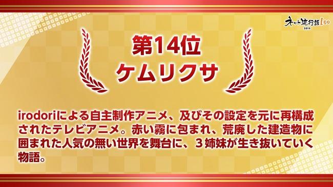 ネット流行語 2019 にじさんじ 鬼滅の刃 ワザップジョルノ けものフレンズ2に関連した画像-10