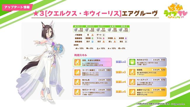 ウマ娘 新キャラ 星3 ピックアップ マヤノトップガンに関連した画像-03