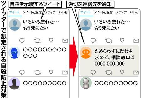 ツイッター 自殺 ほのめかし 新機能 ツイッタージャパン 死にたい 相談窓口に関連した画像-03
