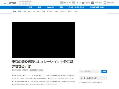 新型コロナ 京都大学 シミュレーション コンピューター 実効再生産数 西浦博 時短営業 緊急事態宣言 感染者に関連した画像-02