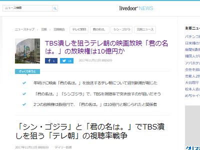 君の名は。 テレビ朝日 テレ朝 地上波 初放送 年明け 2018年に関連した画像-02