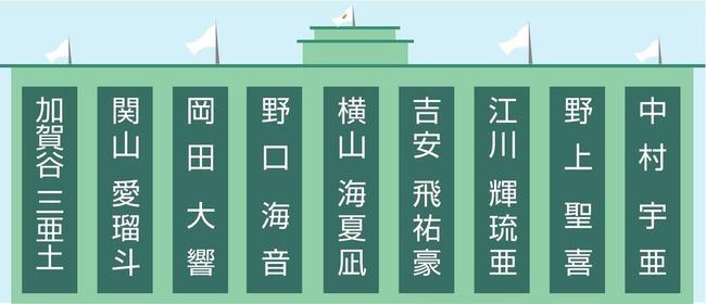 甲子園 キラキラネーム 令和に関連した画像-01