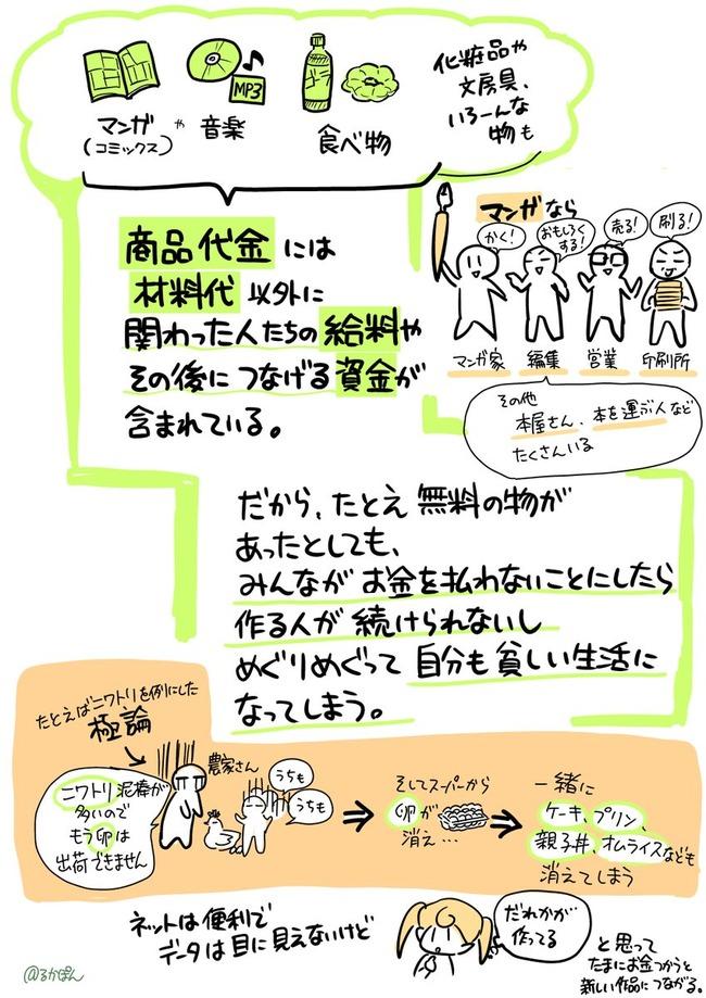 漫画 音楽 無料に関連した画像-03