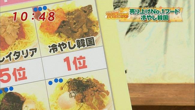 日本テレビ ZIP! 捏造 韓国語 チンチャに関連した画像-04