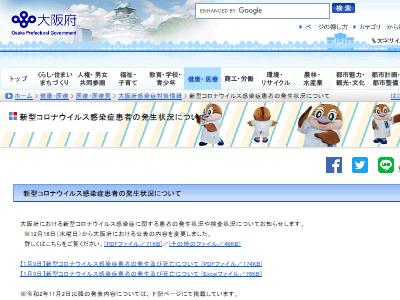 大阪府 新型コロナ 30代 基礎疾患に関連した画像-02