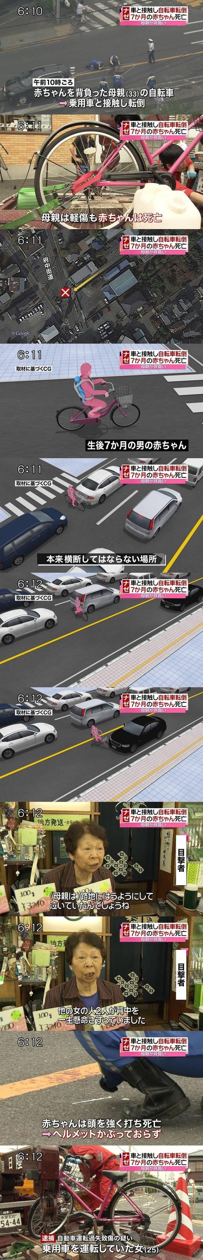 車 事故 自動運転 過失に関連した画像-02
