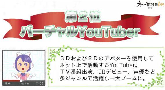 2018年 ネット 流行語 大賞 ポプテピピック
