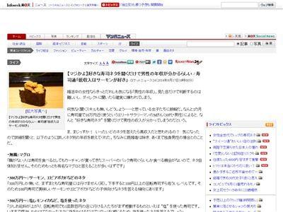 寿司 年収に関連した画像-02