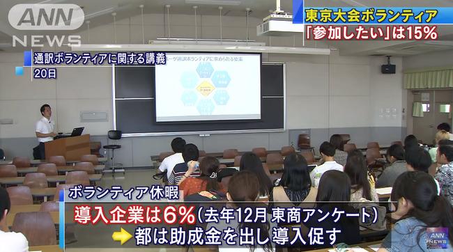 東京五輪 東京オリンピック ボランティア 関心に関連した画像-04