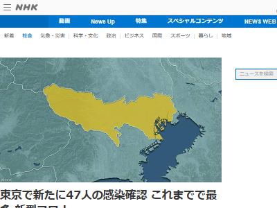 新型コロナウイルス 新型肺炎 東京都 感染者数 過去最多 1日に関連した画像-02
