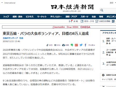 東京オリンピック 東京五輪 パラリンピック ボランティア 目標 達成に関連した画像-02