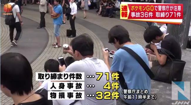 ポケモンGO 事件 事故 人身事故 警察に関連した画像-03