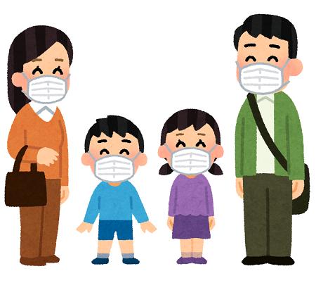 東京都若者アンケートマスクすれば大丈夫に関連した画像-01