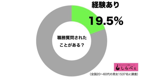 職務質問男割合に関連した画像-03