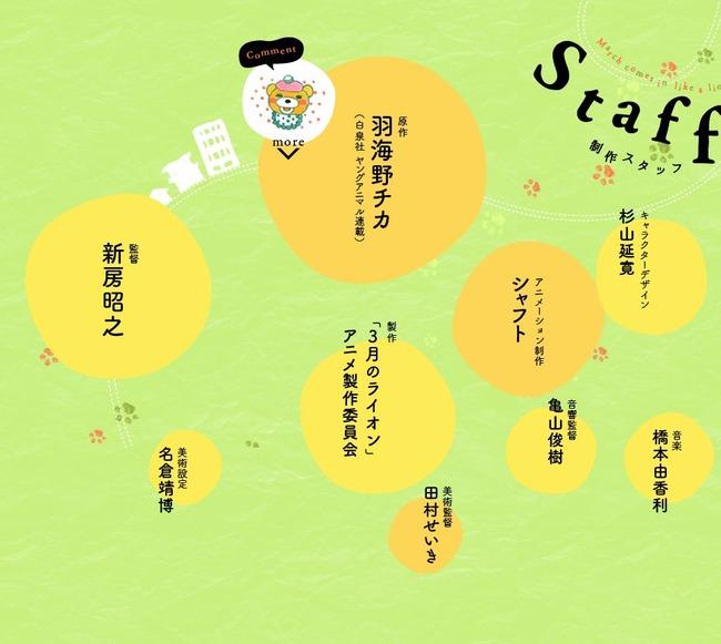 シャフト 新房昭之 監督 秋アニメ 3月のライオン アニメビジュアル 原作 羽海野チカに関連した画像-04