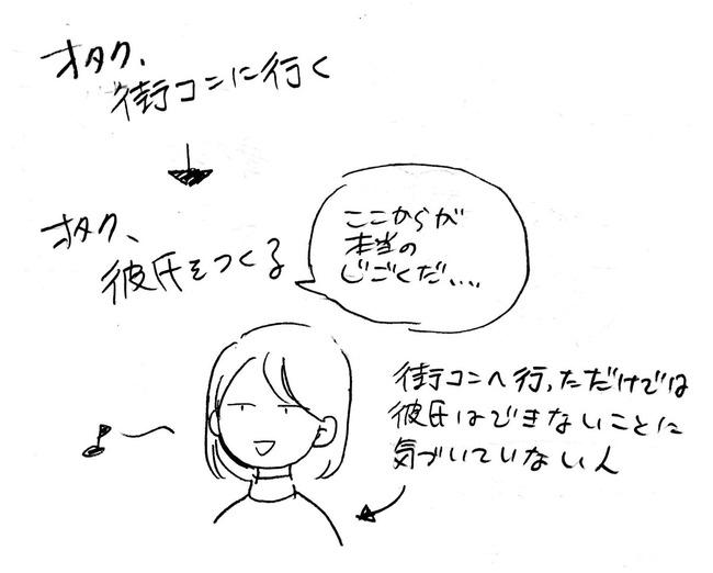 オタク 婚活 街コン 体験漫画 SSR リア充に関連した画像-26