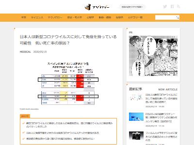 日本人 新型コロナウイルス 免疫 死亡率 風土病に関連した画像-02