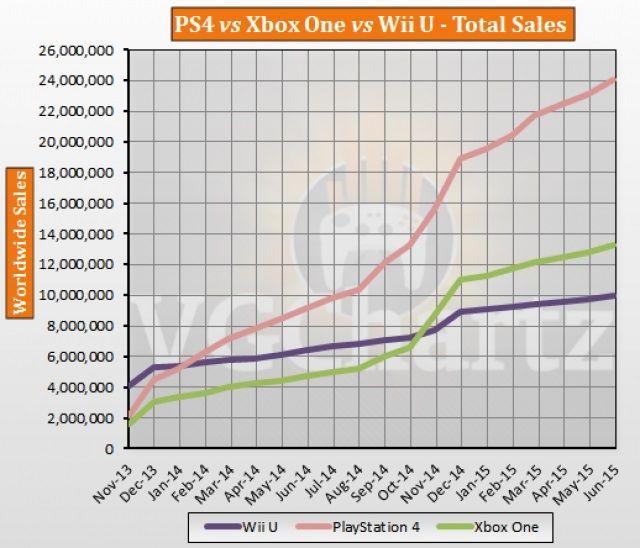PS4 XboxOne WiiUに関連した画像-03