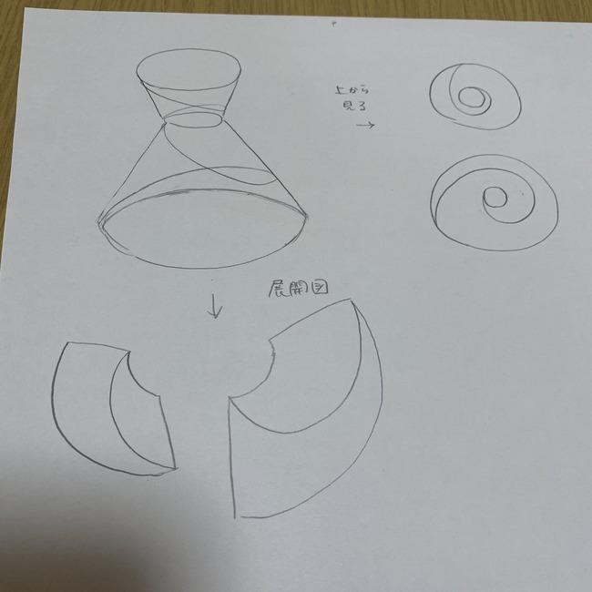高校 数学 役立つ 三角関数 微分積分 勉強 プリキュアに関連した画像-04
