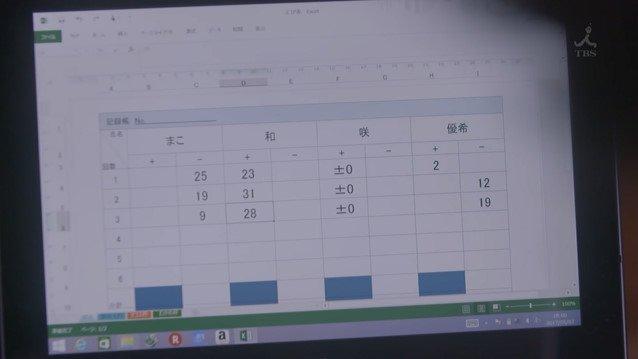 実写ドラマ 咲 咲-Saki- 京太郎 紙 存在に関連した画像-12