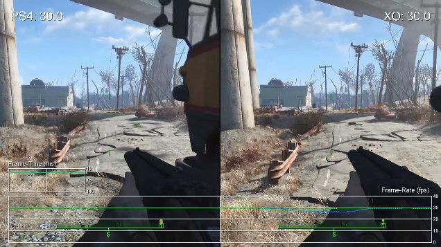 フォールアウト4 動画 fps 計測 PS4 XboxOne ベセスダ・ソフトワークスに関連した画像-04