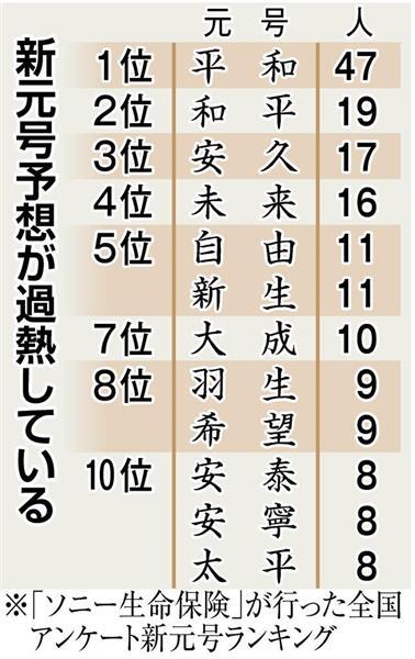 元号 平和 平成 昭和 大正に関連した画像-03