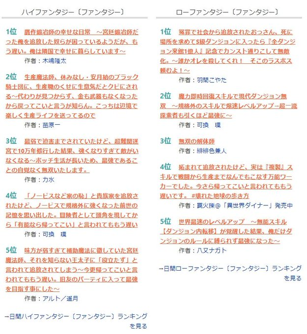 小説家になろう なろう系 小説 書店員 購買層 中心 中高年 日本 社会 闇に関連した画像-02
