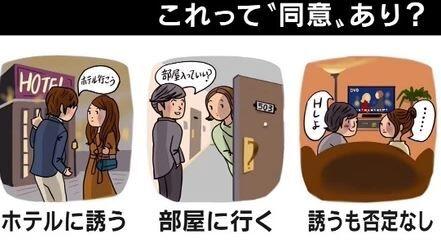 同意 性交 犯罪 日本学術会議 強姦に関連した画像-01