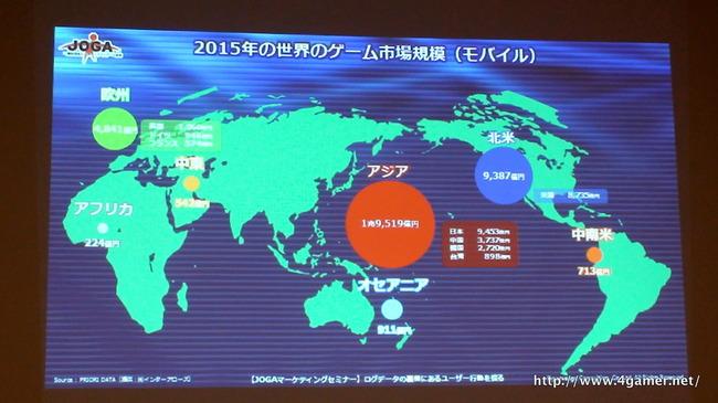 ゲーム市場 スマホゲー 日本に関連した画像-05