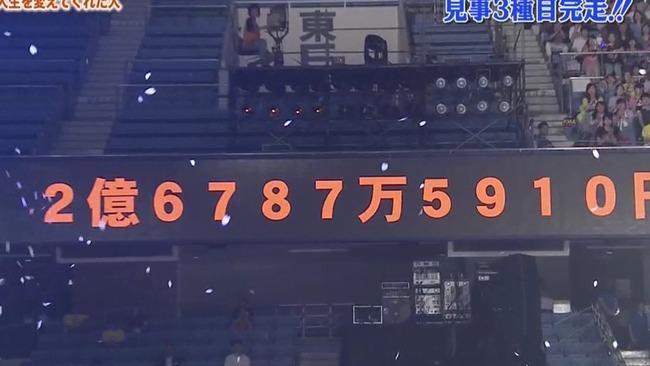 24時間テレビ 日本テレビ 視聴率 募金額に関連した画像-03