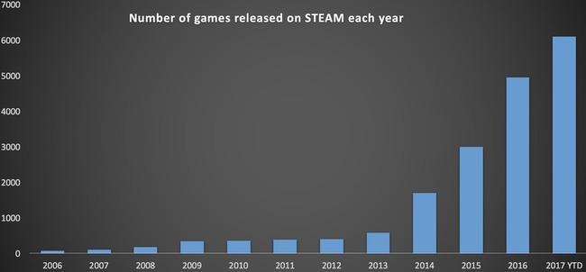Steam販売本数に関連した画像-03