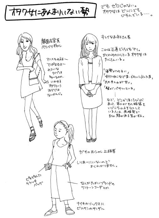 オタク女子 オタク ファッション 図解 一般人 擬態に関連した画像-08