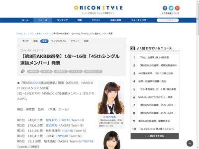 AKB48 総選挙 指原莉乃に関連した画像-02