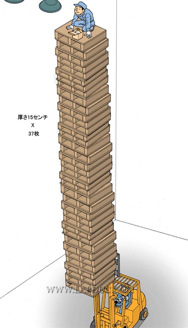 フォークリフト パレット 奈良 倉庫に関連した画像-03